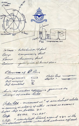 Document: RCAF Class Notes - Page 1