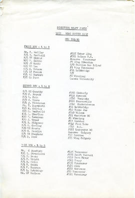 Document: RCAF Summer Camp Cadet List