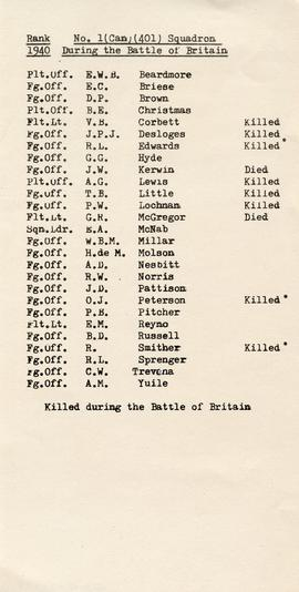 Document: Roll of Honour